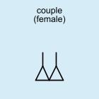 couple (female)