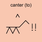 canter (to)