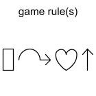 game rule(s)
