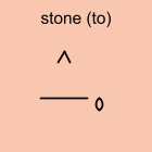 stone (to)