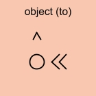 object (to)