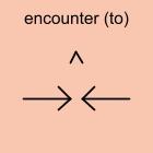 encounter (to)