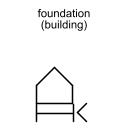 foundation (building)