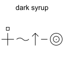 dark syrup