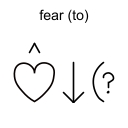 fear (to)