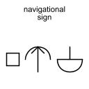 navigational sign