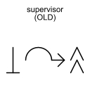 supervisor (OLD)