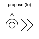 propose (to)