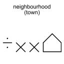 neighbourhood (town)