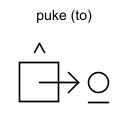 puke (to)