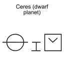 Ceres (dwarf planet)