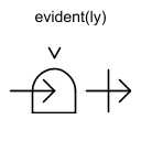 evident(ly)
