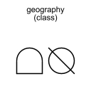 geography (class)