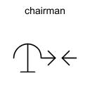 chairman