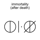 immortality (after death)