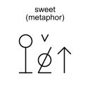 sweet (metaphor)