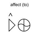 affect (to)